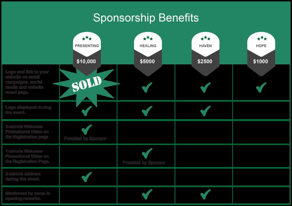 Better Together Virtual Event Sponsorship levels.